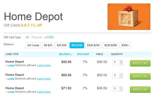 Check Home Depot Gift Card Numbers Scams