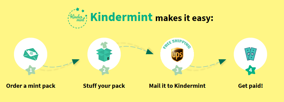 Kindermint-Clothing