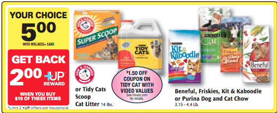 photo relating to Tidy Cat Litter Coupons Printable referred to as Kitty muddle coupon : Myntra discount coupons for sandals