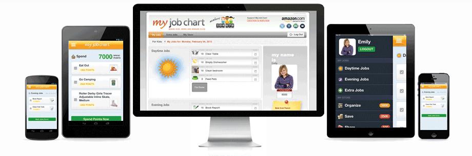 job-chart