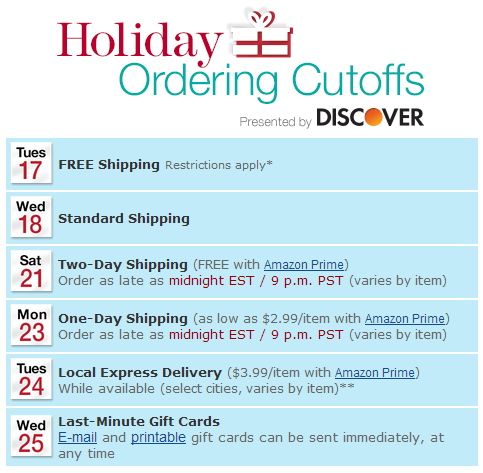 amazon-order-cutoffs