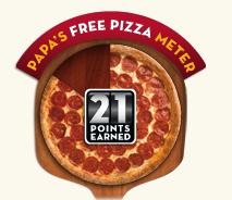 pizza-meter