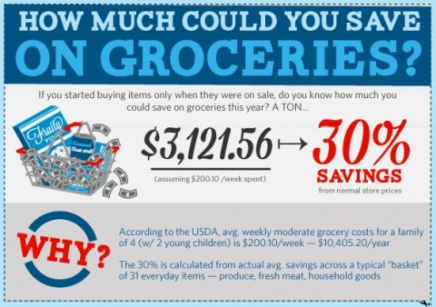 grocery-savings