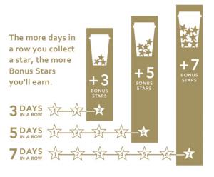 bonus-stars