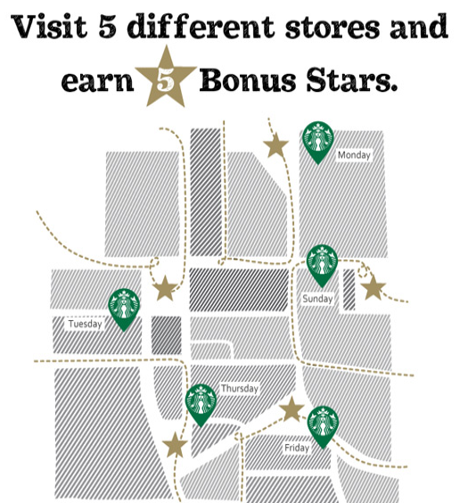 starbucks-bonus-stars-different-stores